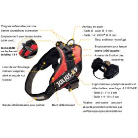 Harnais Julius-K9 IDC-POWER pour chiens de 14 kg et plus